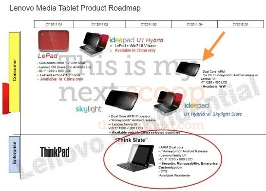 Lenovo ThinkSlate - Specifications, Photo Leaked! - TechPinas