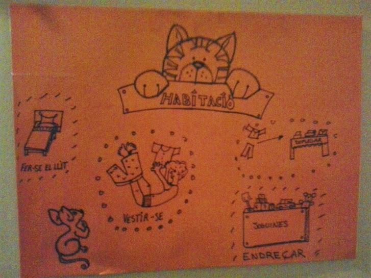 Cartulina del área de la habitación con los dibujos correspondientes a cada tarea a realizar.