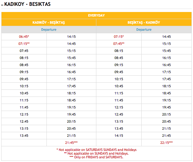 Kadikoy Besiktas Ferry Schedule