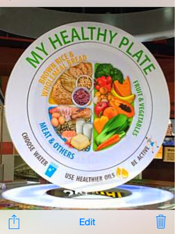 Healthy Living 123 My Healthy Plate By Health Promotion Board Singapore My Healthy Plate To Replace Food Pyramid In Health Promotion Board S Promotional Materials By The End Of 2014