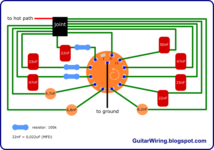The    Guitar    Wiring Blog  diagrams and tips  Varitone Project Mk2