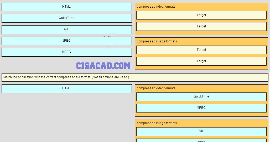 Cisco ответы на главы и экзамены CCNA Cisco Netacad V40