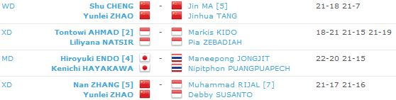 Hasil Lengkap Semi Final All England 2013 Lapangan 2