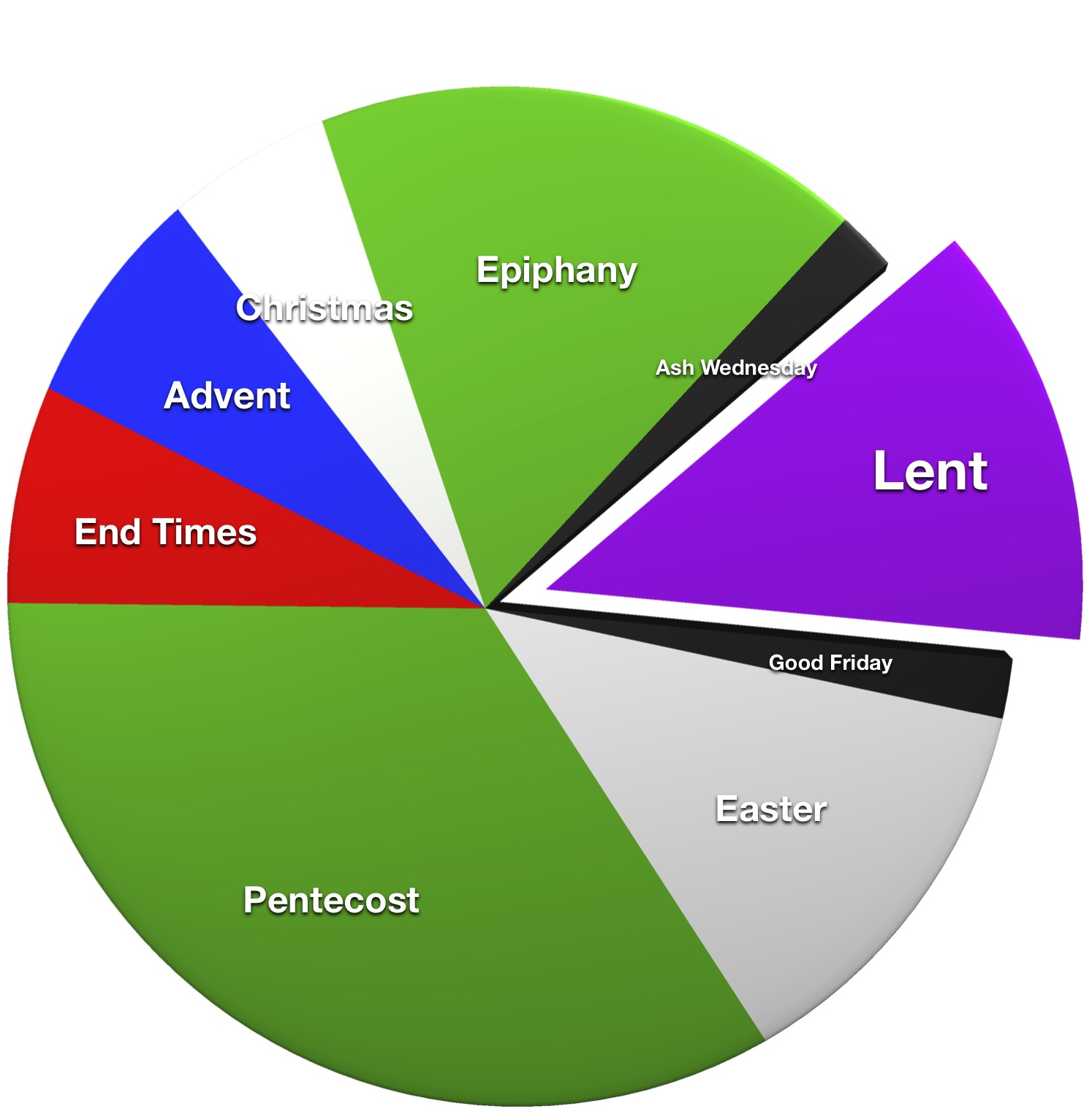 The Seasons of the Church Year with their Liturgical Colors