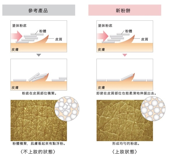 sofina primavista foundation makeup base primer 粉底 化妝底霜 不脫妝 唔溶妝