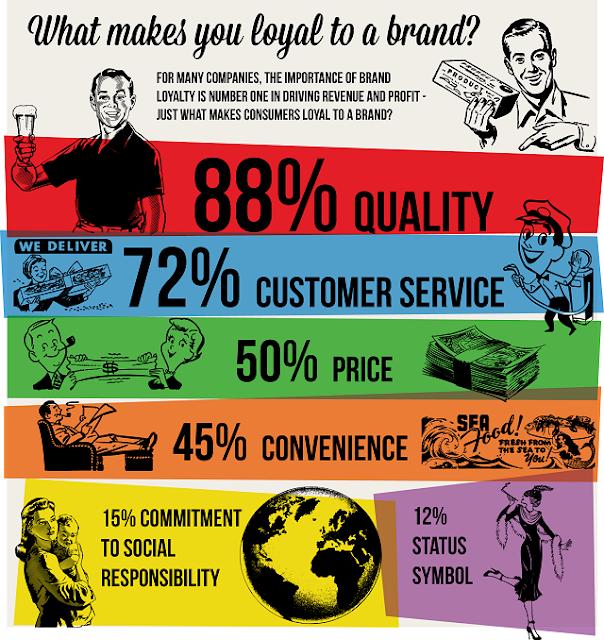 infografía clientes