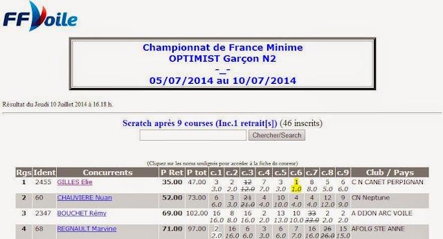 Elie Champion voile CN canet Perpignan