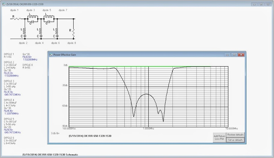 5-pole Elliptical Filter design and response