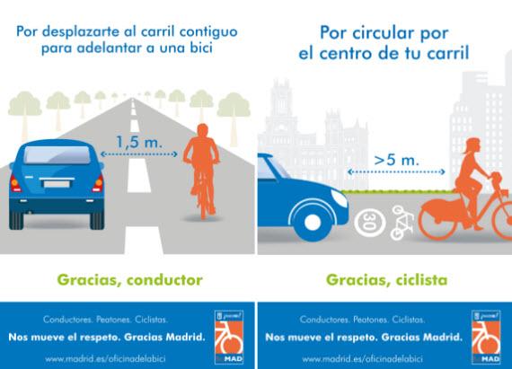 Presentada la campaña 'Concienciación del uso de la Bicicleta' del Ayuntamiento de Madrid