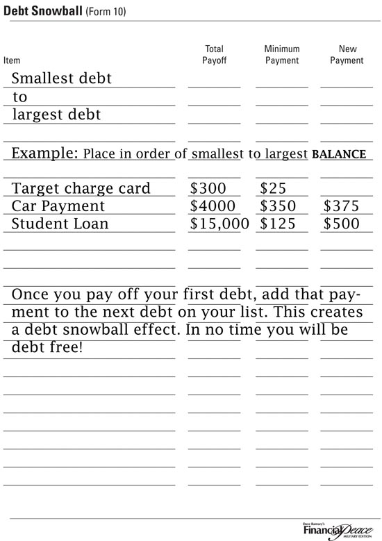 Part 4 organize your finances week creating your debt snowball – Snowball Debt Worksheet