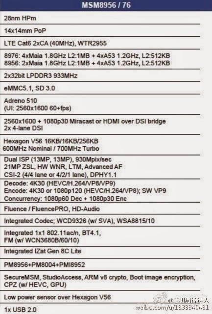 Qualcomm chuẩn bị ra mắt SoC 6 lõi Snapdragon 618 và SoC 8 lõi Snapdragon 620