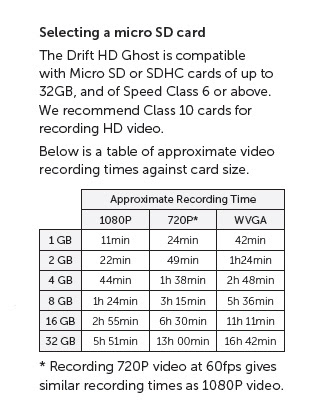 drift hd ghost micro sd capacity