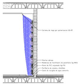Detalles constructivos sistema Nébula