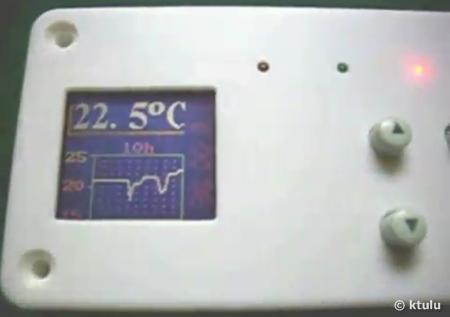 Gas Boiler Controller