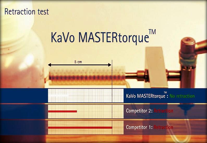 Kavo-mastertorque