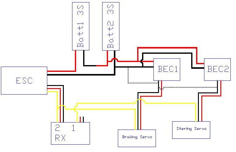 To bec wiring servo castle Wiring
