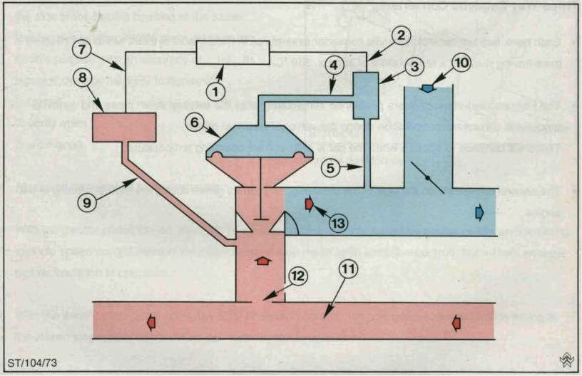 BOA Story 2.9V6 (Ford) - Artykuły - Strona Michała 4x4