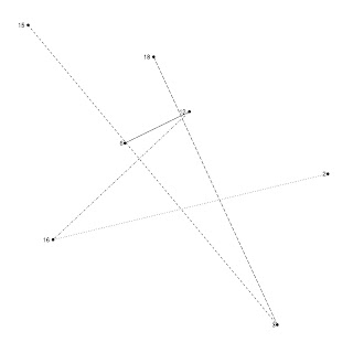 basic ggplot2 network graphs