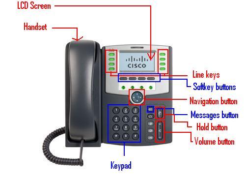 Cisco SPA 500 Series IP Phones 501G, 502G, 504G, 508G,509G manual