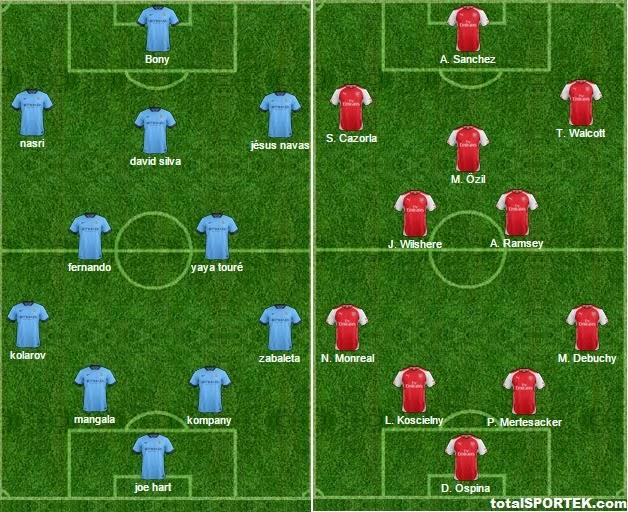 Chelsea Vs Man City Line Up: Possible Lineups Man City Vs Arsenal 2015 (Predictions