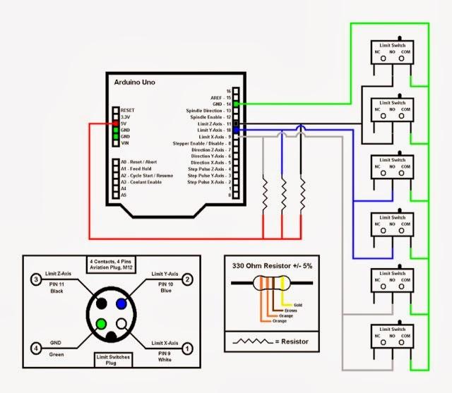 Cnc limit switch wiring diagram wiring diagram tnt cnc limit switch rh tntcnc blogspot com oxygen sensor wiring diagram servo motor wiring diagram asfbconference2016 Images