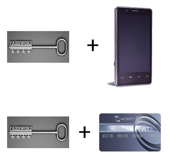 Two factor authentication, ATM and smartphone method