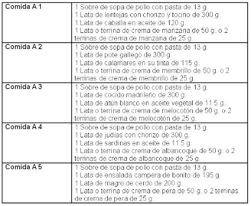 Raciones combate 1-7