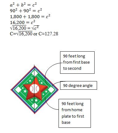Pythagorean Theorem: Pythagorean Theorem in real life Pythagoras Theorem Examples In Everyday Life