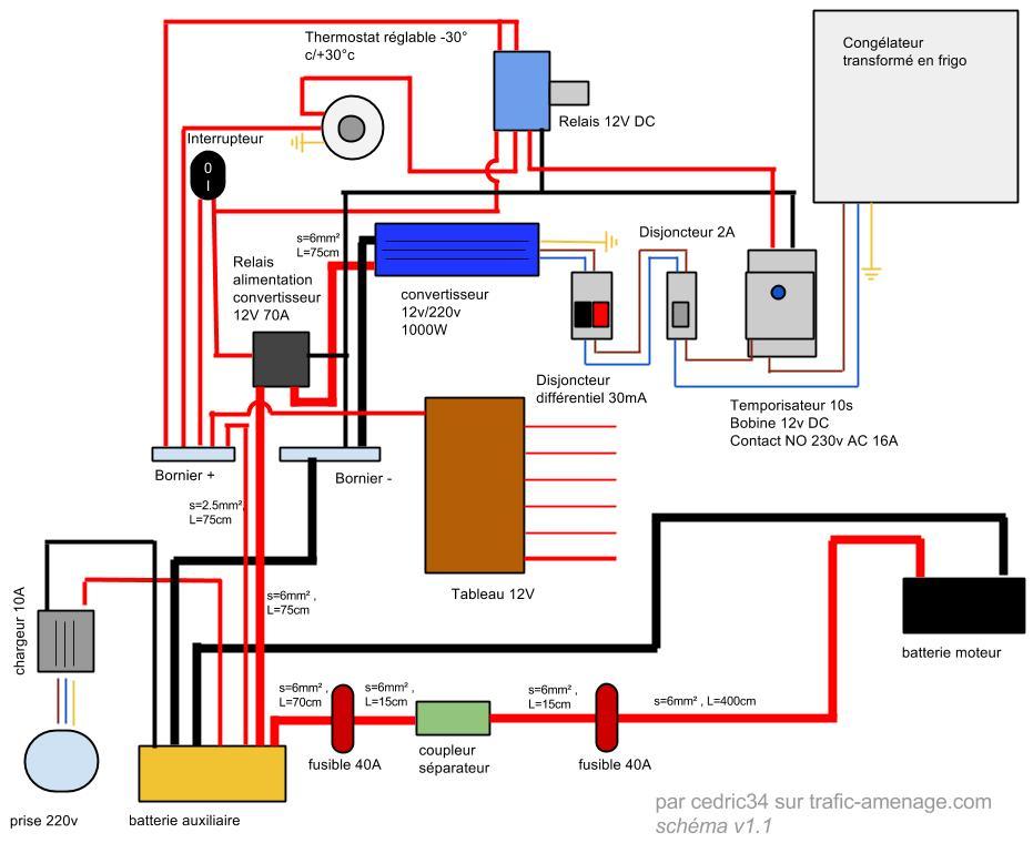 Voir le sujet validation sch ma lectrique - Congelateur duree sans electricite ...