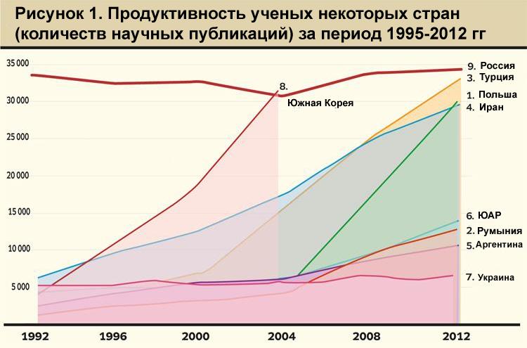 Источник иллюстрации: dt.ua