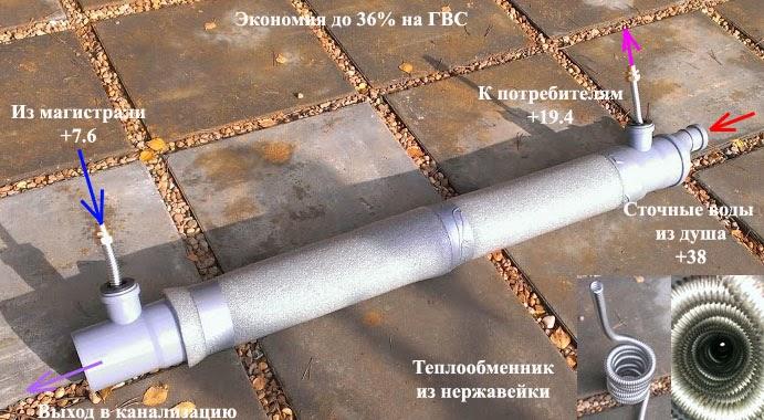 Теплообменники на канализацию Уплотнения теплообменника Sondex SF229 Таганрог