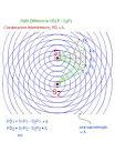 interference-of-circular-waves