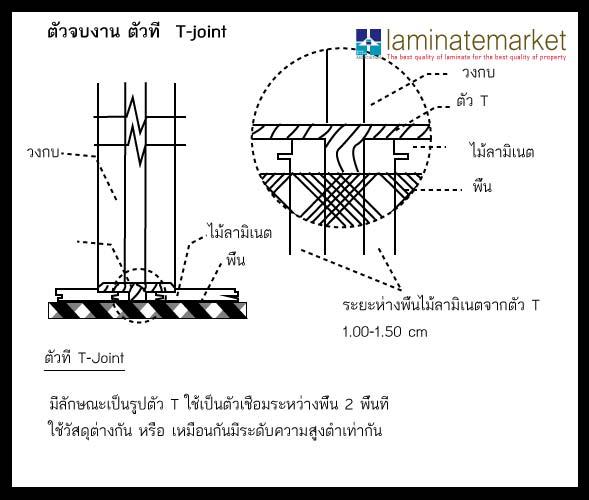 อุปกรณ์ตัวจบงานพื้นไม้ลามิเนตตัว T-joint