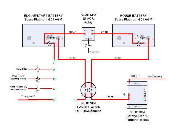 mercury verado dts wiring diagram separating start and house batteries for single engine  house batteries for single engine