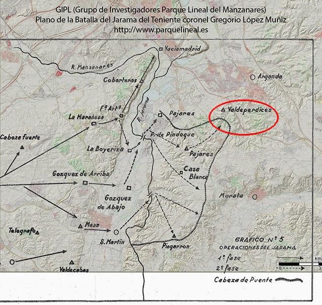 Plano general de la Batalla del Jarama. Dibujo del Teniente Coronel López Muñiz superpuesto sobre cartografía actual.