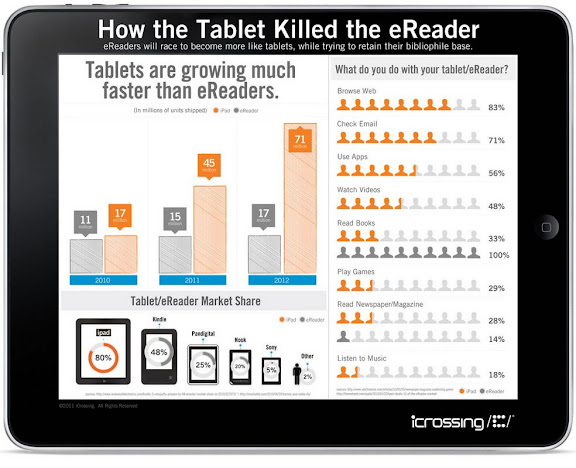 tablet vs ebook