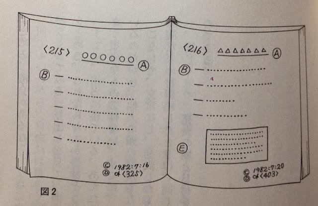 ノートの書き方サンプル