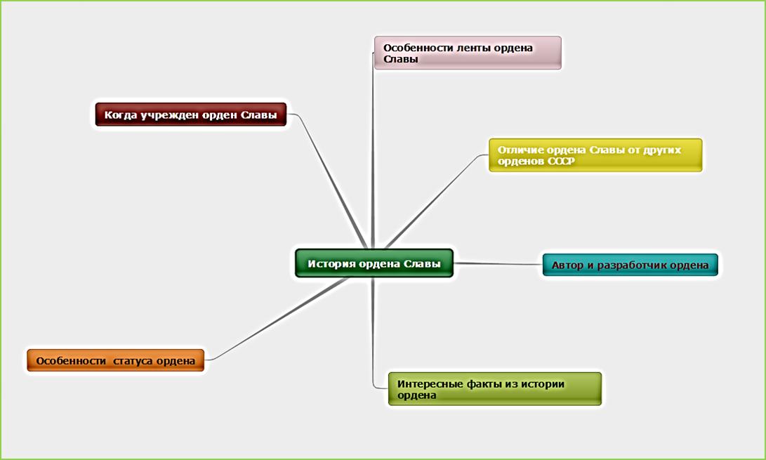 Конспект и презентация к уроку письмо заглавной и срочной буквы п 1классе