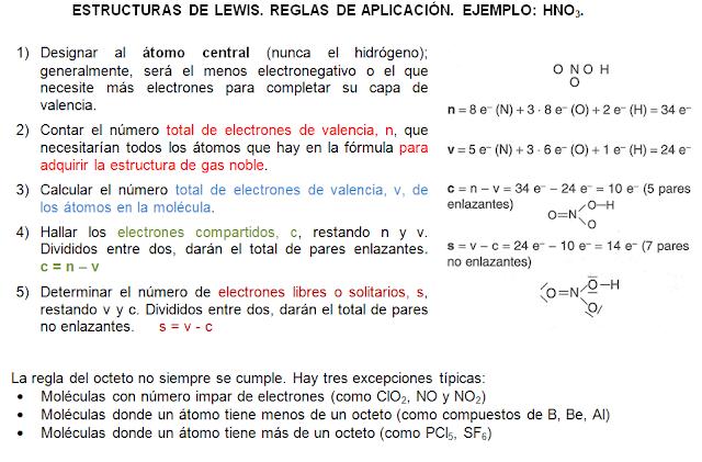 reglas estructuras lewis