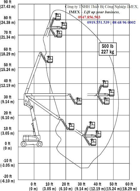 Xe nâng người tự hành JLG 24.46m