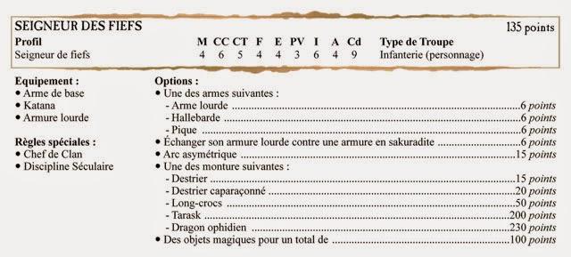 [Warhammer Fantasy] Mes Nippons ! *** Les kirins (et fin !) *** Nippons_3bb_Seigneur