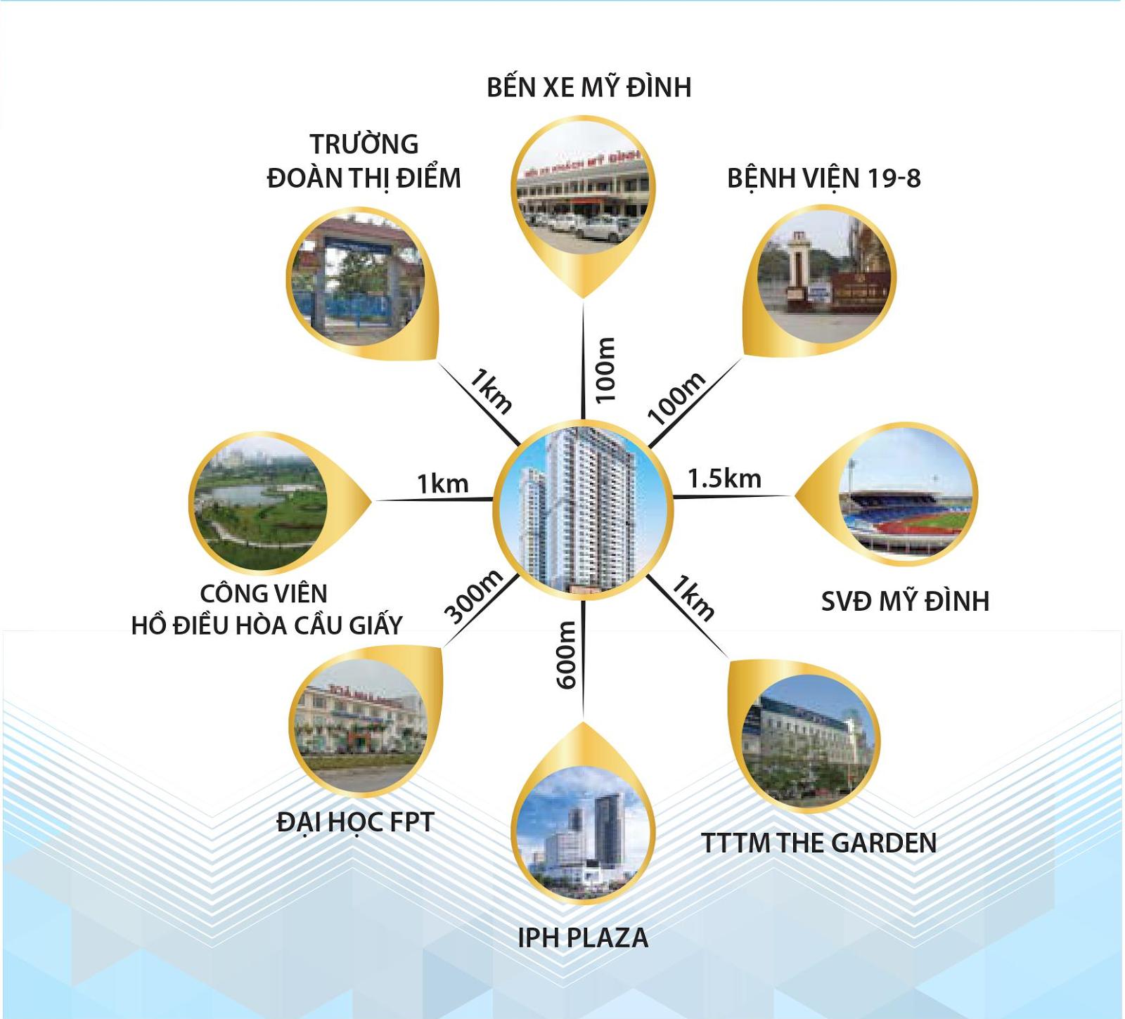 hinh-anh-vi-tri-du-an-my-dinh-plaza-2