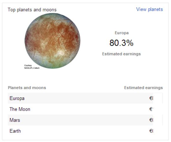 Google AdSense Planets
