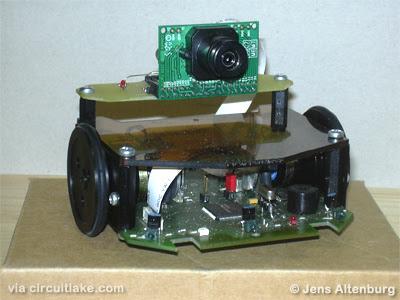 UniRop Renesas Robot System