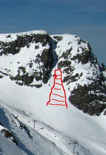 Avalanche Belledonne, secteur Croix de Chamrousse, Couloir Est de la via ferrata - Photo 1