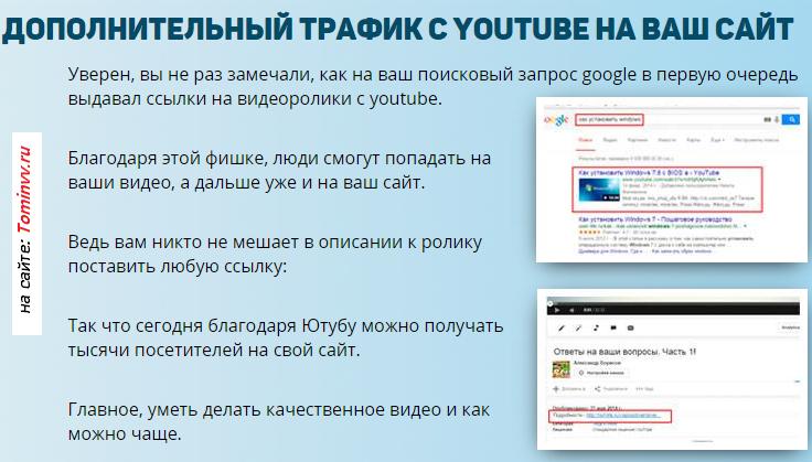 Трафик с Youtube