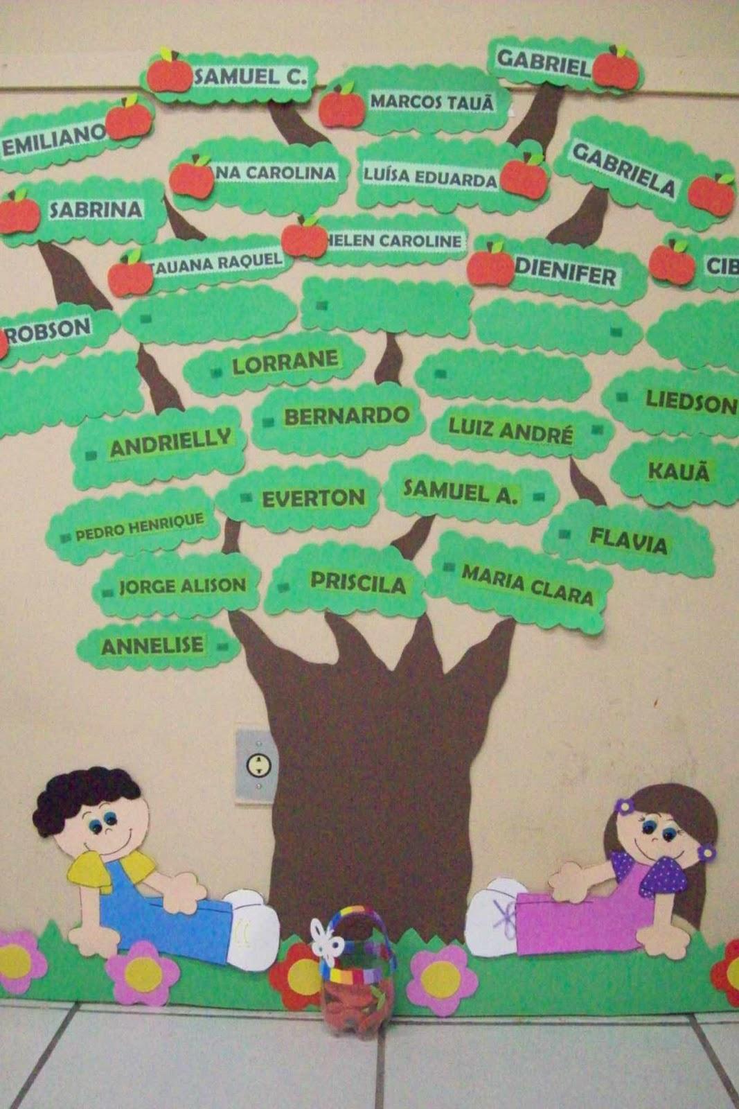 Pequenos jaguarenses atividades do pr tarde for Mural de natal 4 ano