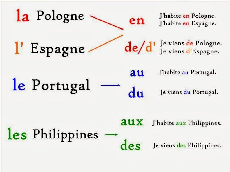 Przyimki występujące z miastami i krajami - gramatyka 7 - Francuski przy kawie