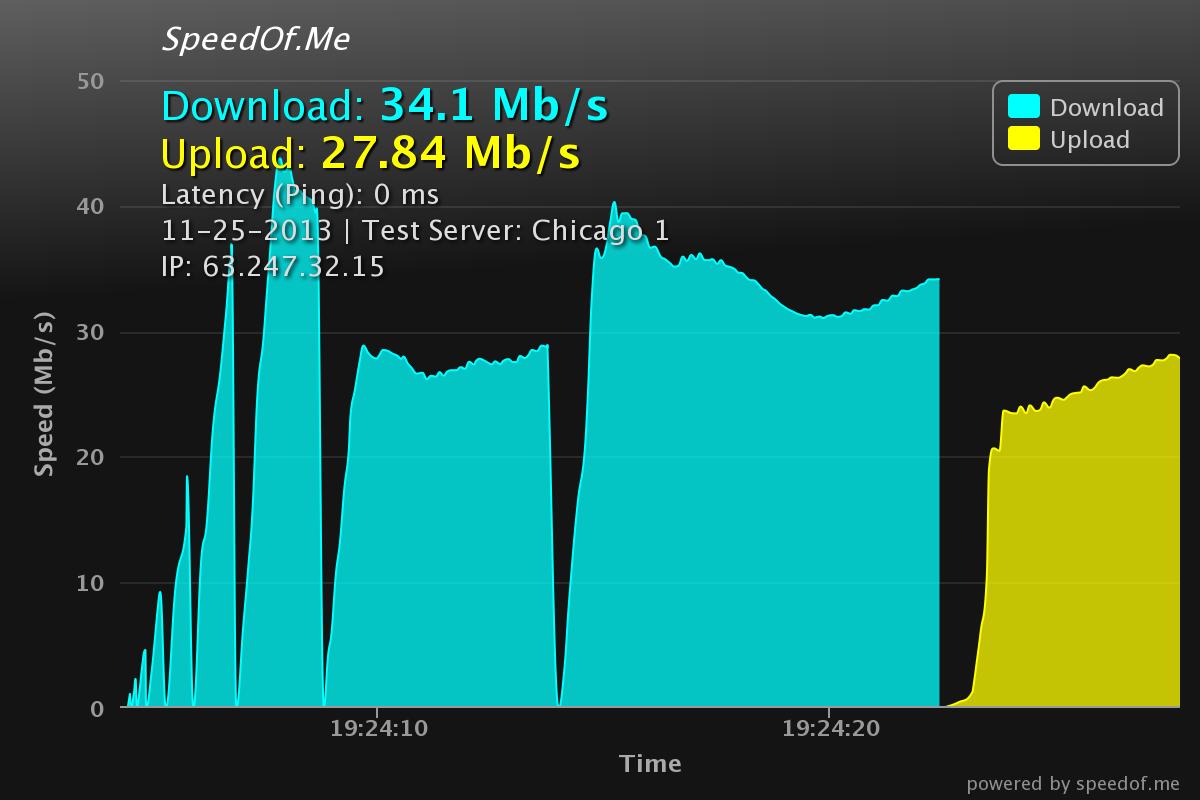 Best internet speed tests? | Tom's Hardware Forum