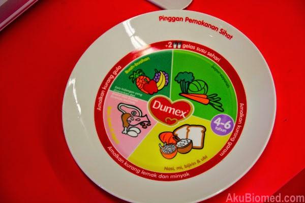 plate panduan diet pemakanan kanak-kanak